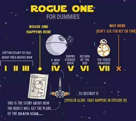 Rogue One Memes - rogue one memes the best star wars rogue one memes rogues memes and funny memes