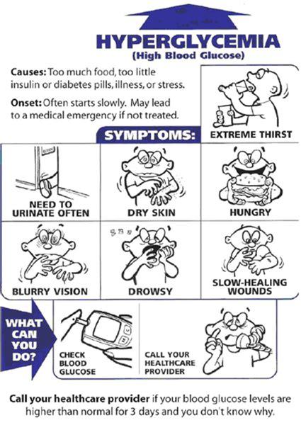 Healthy Living  Learning Chemistry  Pinterest  Diabetes. Bottle Water Signs Of Stroke. Sophia Yin Signs. Intimidating Signs. Catcher Signs Of Stroke. Leo Star Signs Of Stroke. Achilles Tendon Signs. Cast Iron Signs. Zodiac Zodiac Signs Of Stroke