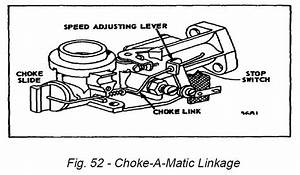 Choke Motor Matic