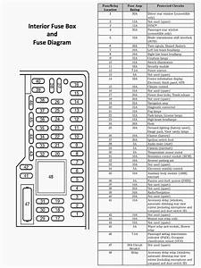 01 F150 Underhood Fuse Box Diagram