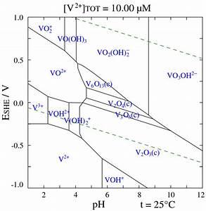 File Vinwaterpourbaixdiagram2 Svg