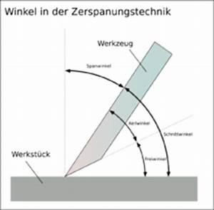 Polygon Berechnen : schneidteil wikipedia ~ Themetempest.com Abrechnung