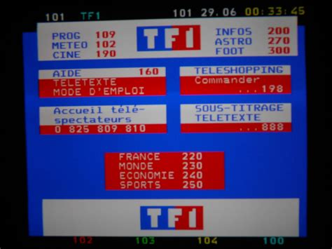 Teletext In France