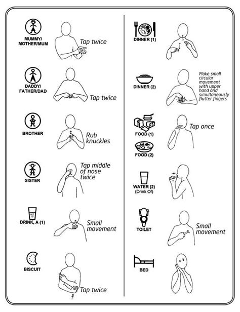 makaton signs sign language phrases learn sign language
