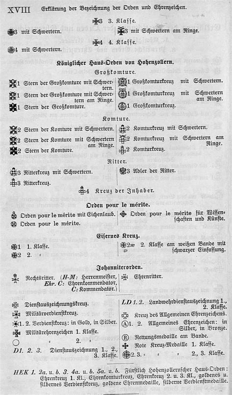Awards And Decorations Abbreviations by Common Abreviations For Imperial Medals Orders Germany