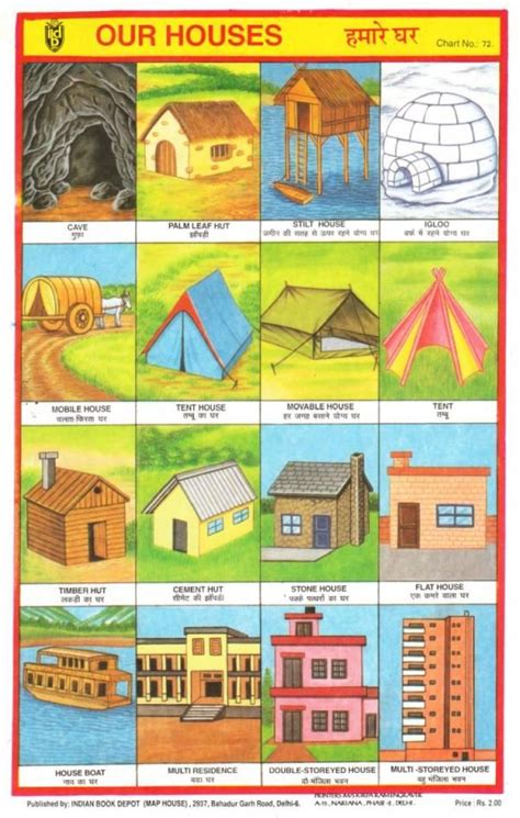our houses around the world for school school posters 803 | fb8b0b6ffc2b82bf2cc5e24357dc49e6