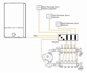 Multiple Pump Control Box Wiring Diagram : multiple zone control auspex creative flow australia ~ A.2002-acura-tl-radio.info Haus und Dekorationen