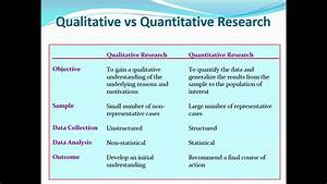 Difference Between Qualitative Research Vs Quantitative