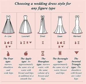 best wedding dress style for athletic body type dress blog With wedding dress styles for body types