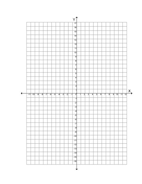 worksheet 4 quadrant graphing pictures worksheet