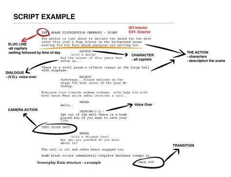 How To Write A Screenplay In Nine (not So