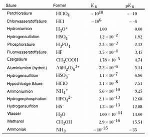 Gleichgewichtskonstante Berechnen : tomchemie allgemein organische und anorganische s uren ~ Themetempest.com Abrechnung