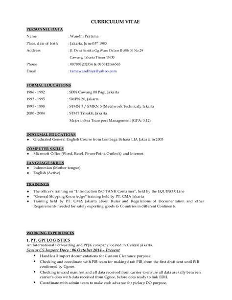 wandhi s cv application letter