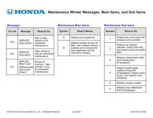 2005 honda has 103 000