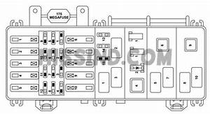 99 Ford Explorer Fuse Diagram  Interior And Engine Bay
