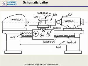 Lathe Machine Diagram For Electrical   36 Wiring Diagram Images