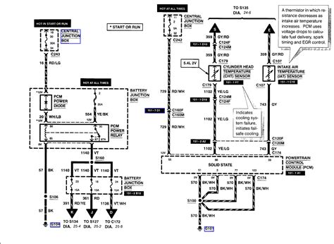 Diagram Ford Expedition Engine Html