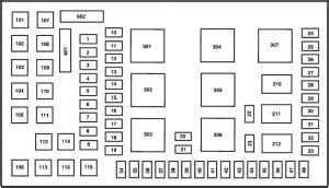 2005 Jeep Grand Fuse Panel Diagram by 2005 Jeep Grand Interior Fuse Panel Diagram