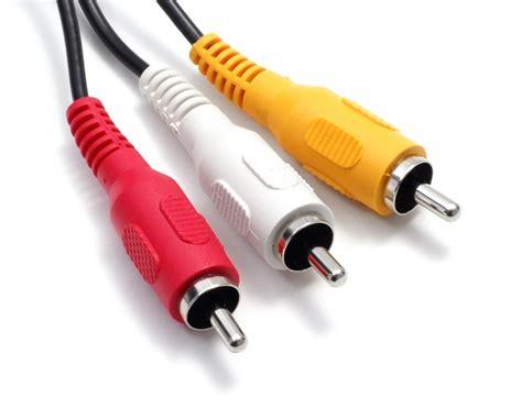 Types Of Speaker Wire Connectors
