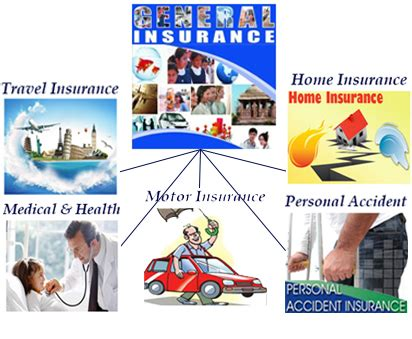 Combined life insurance review april 2021. Insurance Policies in India   Best Policies, Types & Reviews