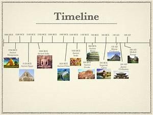 Best 25+ Mayan history ideas on Pinterest   Aztec history ...