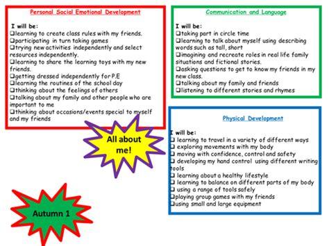 topic web  jeni teaching resources tes