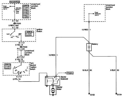chevy malibu wiring schematics wiring library