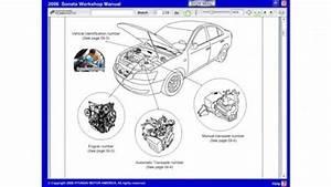 Manual De Reparacion Ford Focus 2008  Full Version Free