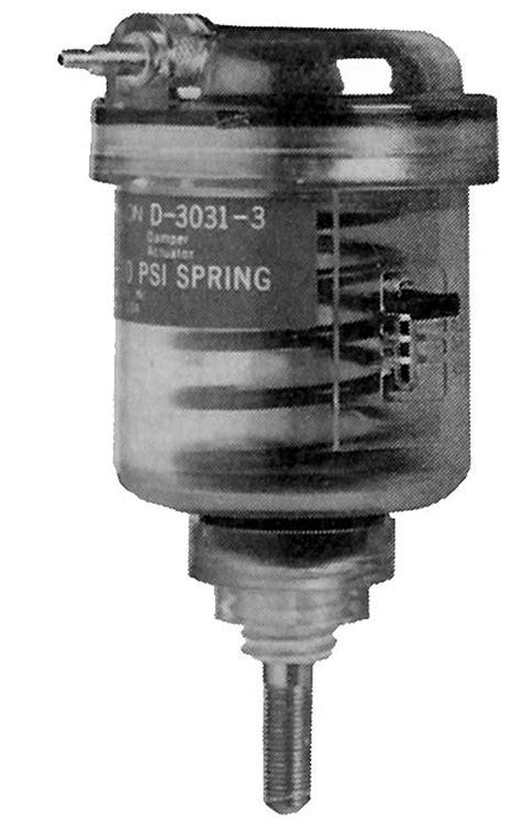 Johnson Controls Pneumatic Actuators, Damper and Valve