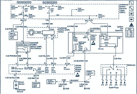 1995 Gmc Instrument Cluster Wiring Diagram by 1998 Gmc Jimmy Wiring Diagram Auto Wiring Diagrams