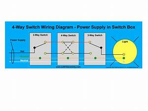 Lutron 3 Way Dimmer Switch Wiring Diagram  Lutron  Free Engine Image For User Manual Download
