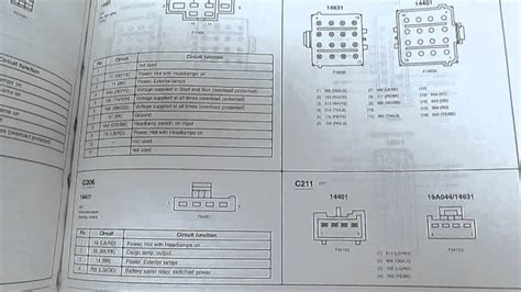 Ford Ranger Electrical Wiring Diagrams Manual Factory