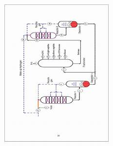 Diesel Production  Process Flow Diagram