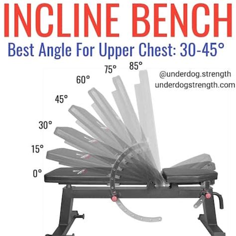 Incline Bench Press Angle incline bench press form workout your chest
