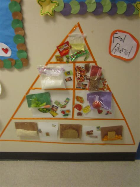 The Kids Really Liked Making This Food Pyramid Teach