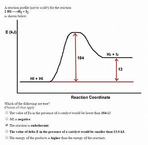 Solved  A Reaction Profile  Not To Scale   For The Reactio
