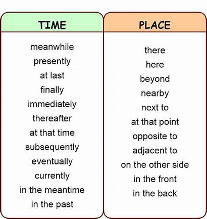 Words Place Phrases Contrast English Linking Comparison