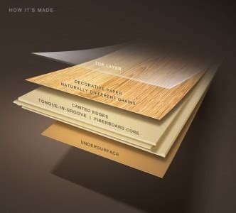 How To Choose Laminate Flooring Thickness   Swiss Krono USA
