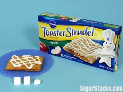how much are toaster strudels how much in breakfast items