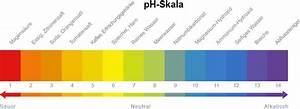 Ph Wert Test : warum ist die alkalisierung wichtig s ure basen gleichgewicht mit superlebensmitteln ~ Eleganceandgraceweddings.com Haus und Dekorationen