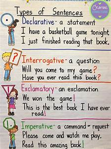 Types Of Sentences Anchor Chart For Anchors Away Monday   Go To Blog Post To Get A Freebie
