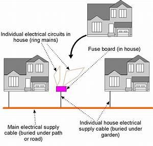Domestic Electrical Wiring Circuits : fuse boards ~ A.2002-acura-tl-radio.info Haus und Dekorationen
