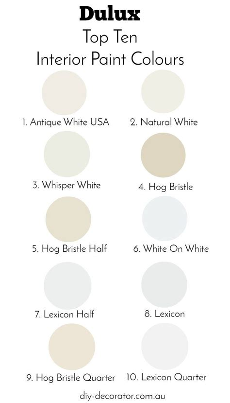 dulux paint colours taupe from beige and greige to coffee and mocha and everything