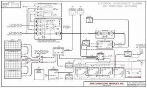 Coleman Evcon Eb15b Wiring Diagram