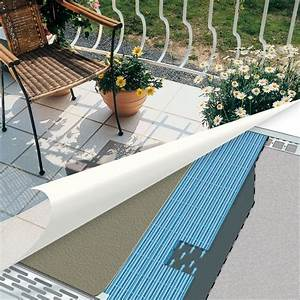 3 tipps fur den schutz mit drainage auf balkon und With garten planen mit belag für balkon