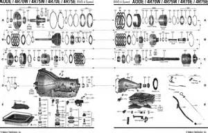 similiar transmission parts diagram keywords switch wiring diagram in addition 4r100 transmission parts diagram