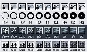 Belichtungszeit Berechnen : lehrbilder ~ Themetempest.com Abrechnung