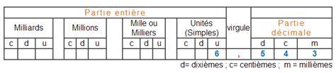 rang d un chiffre cahiers de vacances koala math 233 matiques cm2 fractions d 233 cimales nombres d 233 cimaux