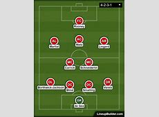 Manchester United Potential XI vs Stoke City