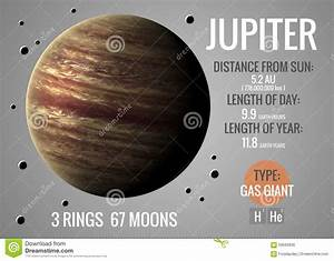Jupiter - Infographic Presents One Of The Solar Stock ...